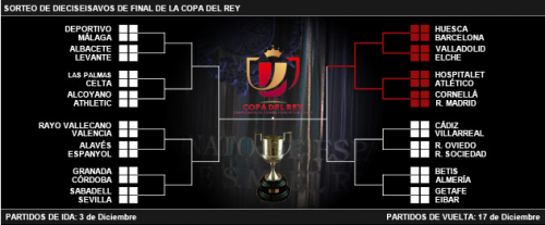 Sorteo-Copa-Rey